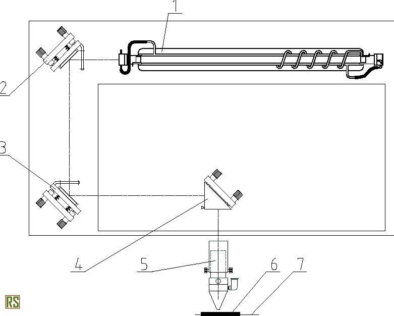 Траектория движения лазерного луча и его регулировка